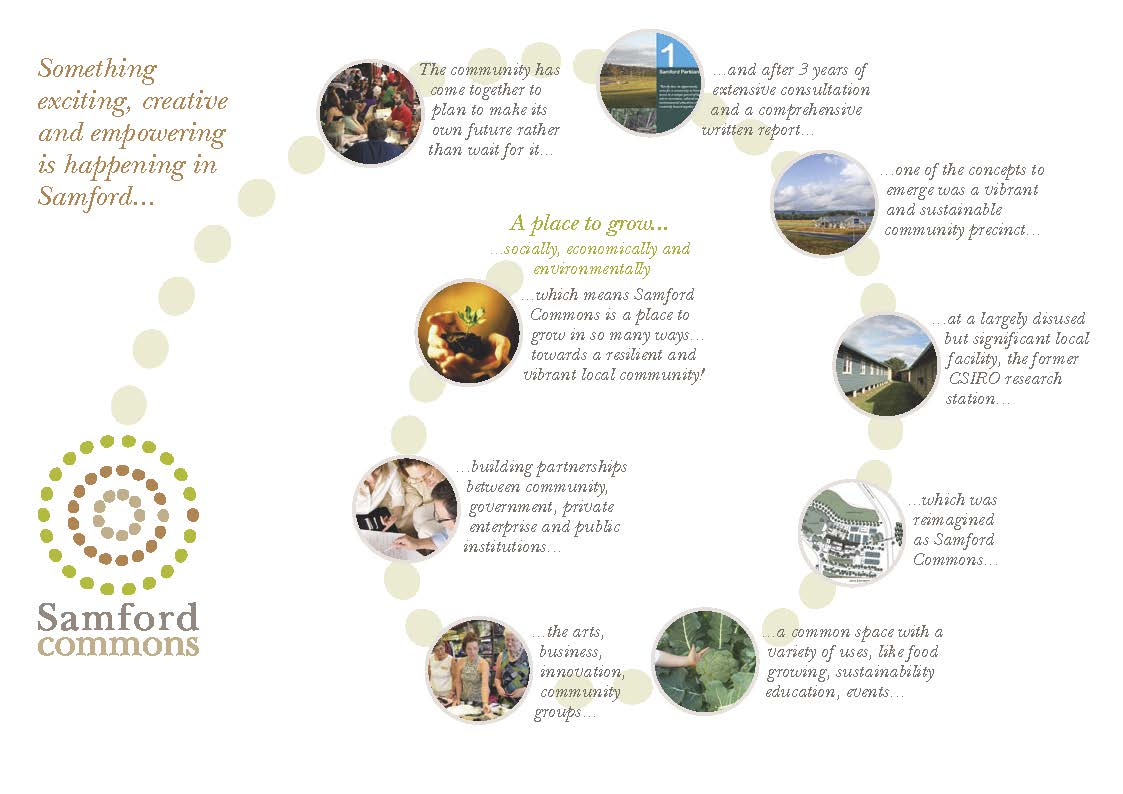 Samford Commons - spiral journey diagram