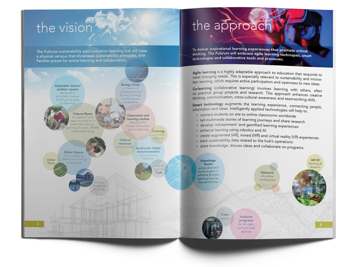The Fulcrum brochure spread 2